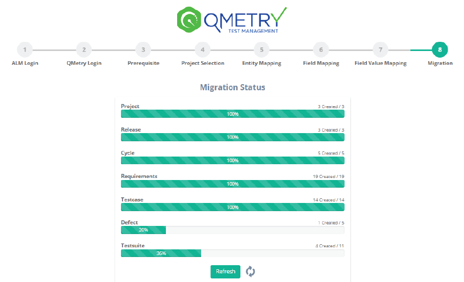 Modern and Light-weight QMetry Test Management