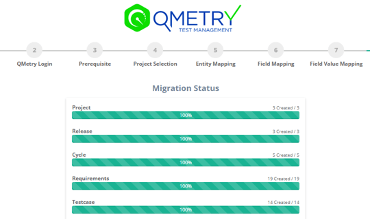 Migration from legacy tools to QMetry