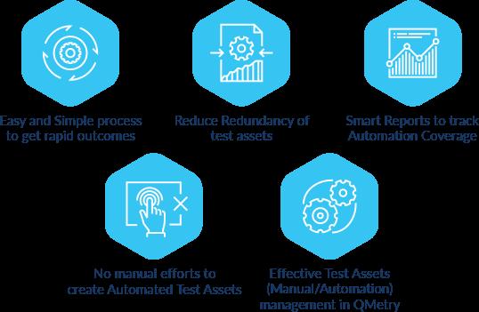 Test_Result_benefits