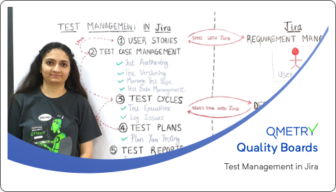 Test Management in Jira